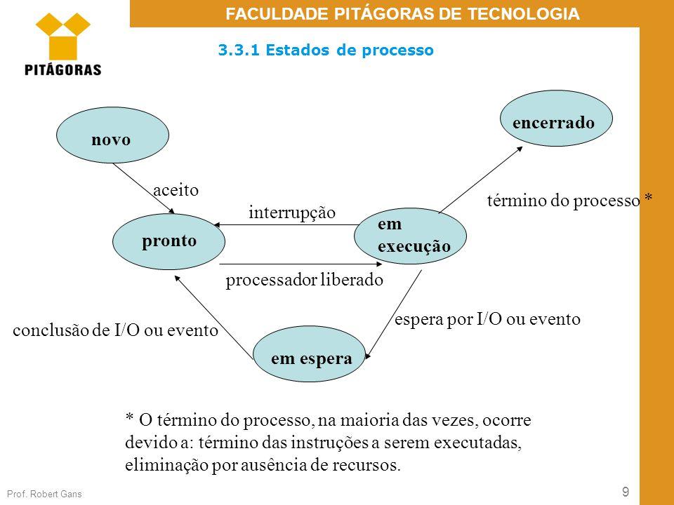 9 Prof. Robert Gans FACULDADE PITÁGORAS DE TECNOLOGIA 3.3.1 Estados de processo novo pronto em espera em execução encerrado aceito interrupção process