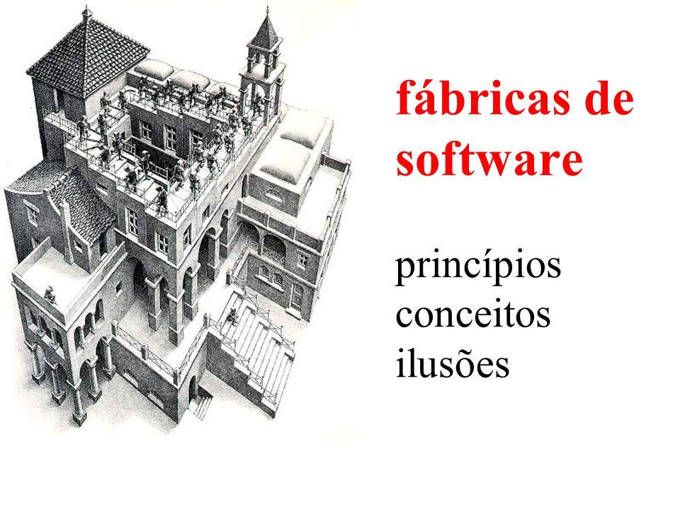 fábricas de software princípios conceitos ilusões