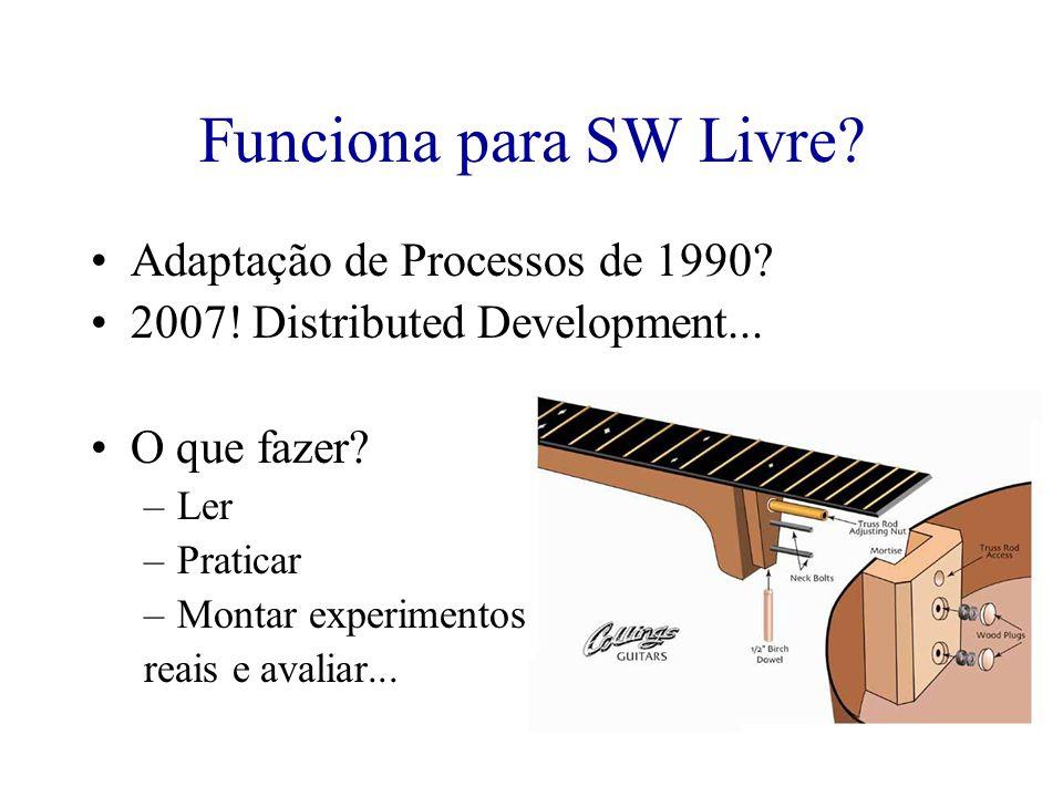 Funciona para SW Livre. Adaptação de Processos de 1990.