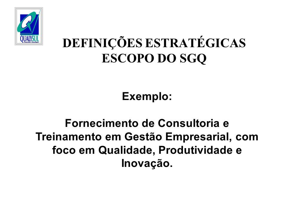 DEFINIÇÕES ESTRATÉGICAS ESCOPO DO SGQ Exemplo: Fornecimento de Consultoria e Treinamento em Gestão Empresarial, com foco em Qualidade, Produtividade e
