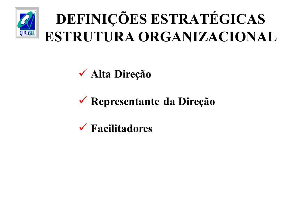 DEFINIÇÕES ESTRATÉGICAS ESTRUTURA ORGANIZACIONAL Alta Direção Representante da Direção Facilitadores