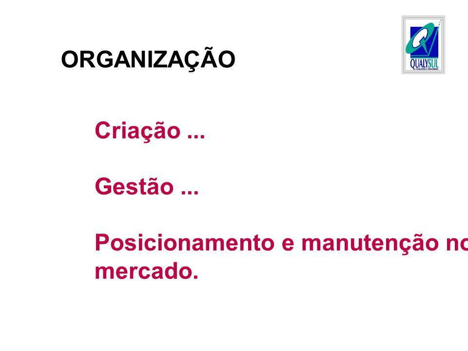 Comprometimento da Direção Foco no Cliente Política da Qualidade Objetivos da Qualidade Responsabilidade e Autoridade Análise Crítica do SGQ RESPONSABILIDADE DA DIREÇÃO