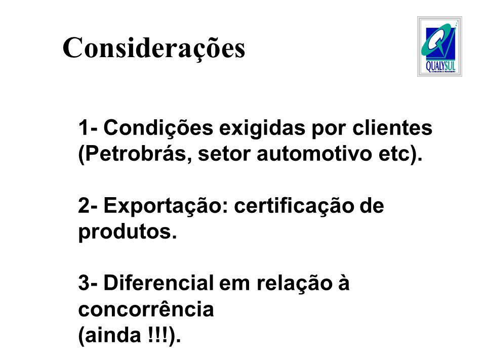 1- Condições exigidas por clientes (Petrobrás, setor automotivo etc). 2- Exportação: certificação de produtos. 3- Diferencial em relação à concorrênci