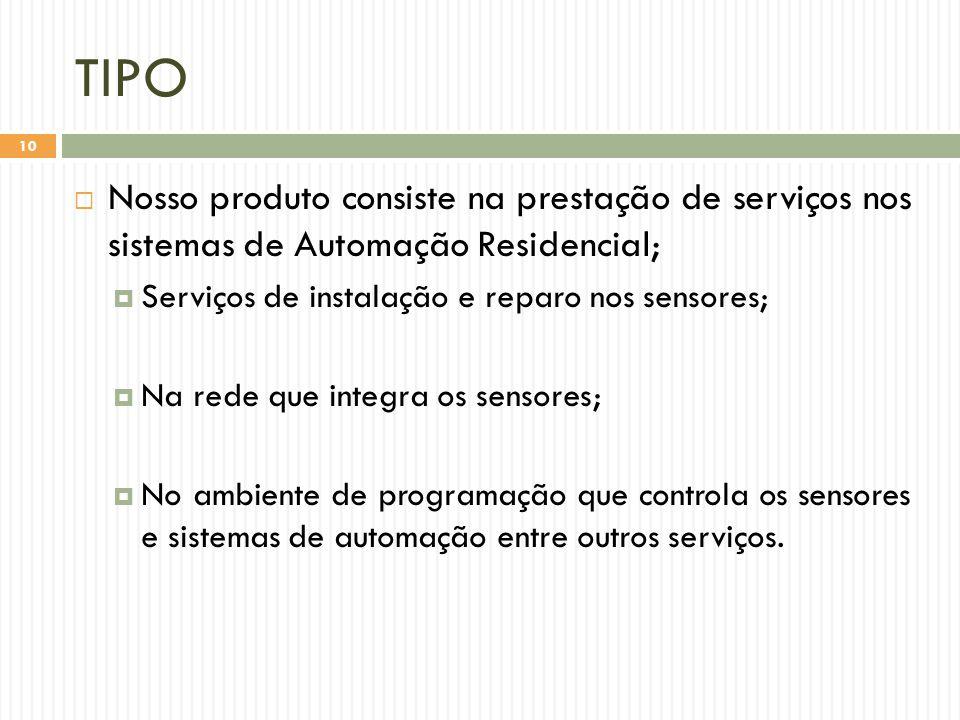 TIPO  Nosso produto consiste na prestação de serviços nos sistemas de Automação Residencial;  Serviços de instalação e reparo nos sensores;  Na rede que integra os sensores;  No ambiente de programação que controla os sensores e sistemas de automação entre outros serviços.
