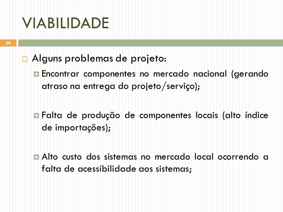 VIABILIDADE  Alguns problemas de projeto:  Encontrar componentes no mercado nacional (gerando atraso na entrega do projeto/serviço);  Falta de produção de componentes locais (alto índice de importações);  Alto custo dos sistemas no mercado local ocorrendo a falta de acessibilidade aos sistemas; 20