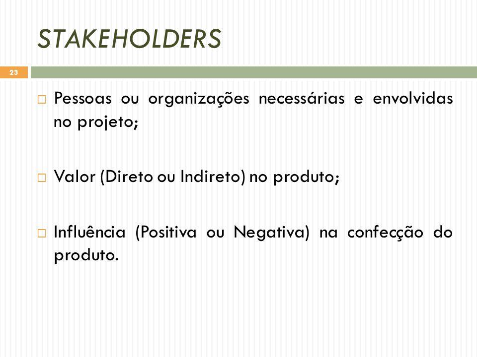 STAKEHOLDERS  Pessoas ou organizações necessárias e envolvidas no projeto;  Valor (Direto ou Indireto) no produto;  Influência (Positiva ou Negativa) na confecção do produto.