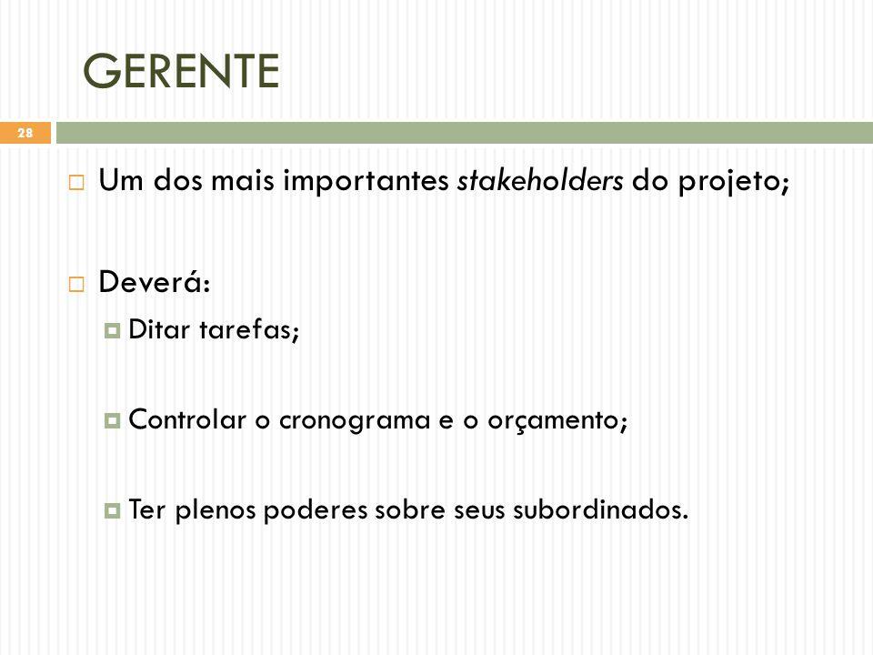 GERENTE  Um dos mais importantes stakeholders do projeto;  Deverá:  Ditar tarefas;  Controlar o cronograma e o orçamento;  Ter plenos poderes sobre seus subordinados.