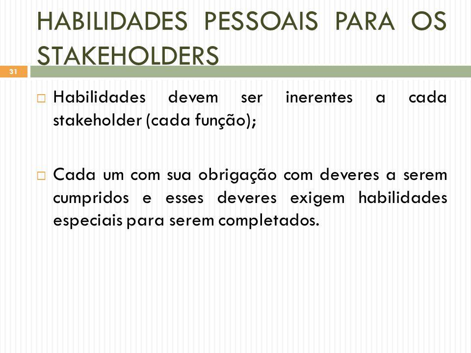 HABILIDADES PESSOAIS PARA OS STAKEHOLDERS  Habilidades devem ser inerentes a cada stakeholder (cada função);  Cada um com sua obrigação com deveres a serem cumpridos e esses deveres exigem habilidades especiais para serem completados.