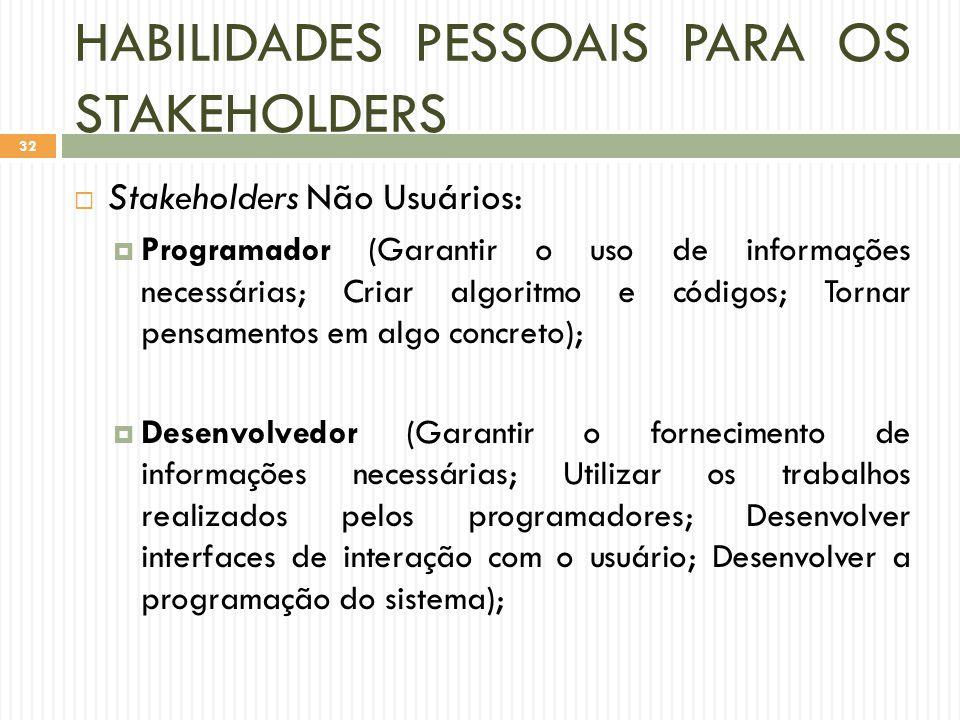 HABILIDADES PESSOAIS PARA OS STAKEHOLDERS  Stakeholders Não Usuários:  Programador (Garantir o uso de informações necessárias; Criar algoritmo e códigos; Tornar pensamentos em algo concreto);  Desenvolvedor (Garantir o fornecimento de informações necessárias; Utilizar os trabalhos realizados pelos programadores; Desenvolver interfaces de interação com o usuário; Desenvolver a programação do sistema); 32