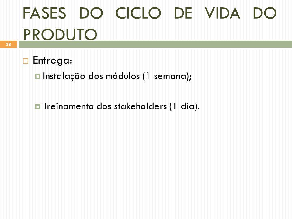 FASES DO CICLO DE VIDA DO PRODUTO  Entrega:  Instalação dos módulos (1 semana);  Treinamento dos stakeholders (1 dia).