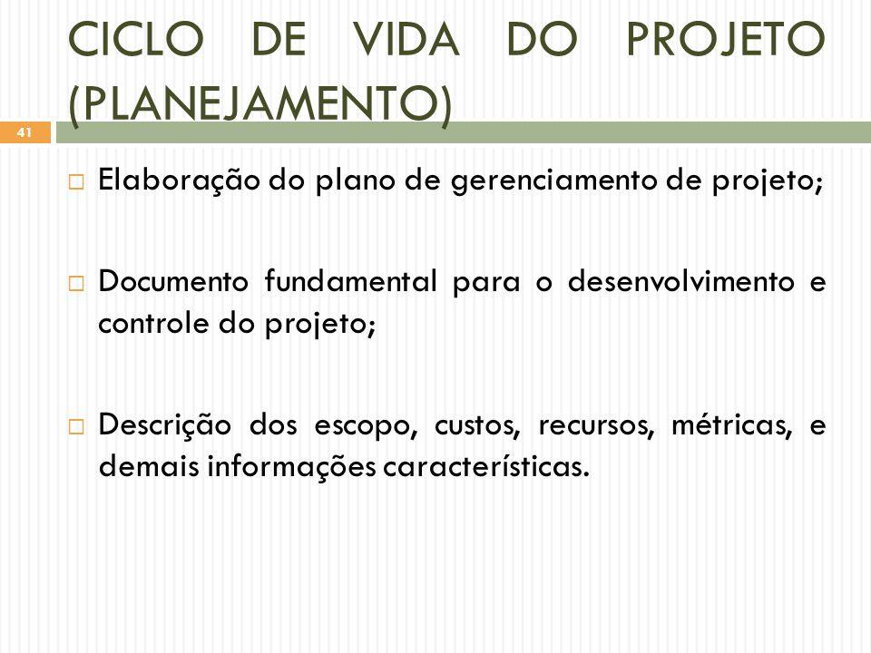 CICLO DE VIDA DO PROJETO (PLANEJAMENTO)  Elaboração do plano de gerenciamento de projeto;  Documento fundamental para o desenvolvimento e controle do projeto;  Descrição dos escopo, custos, recursos, métricas, e demais informações características.