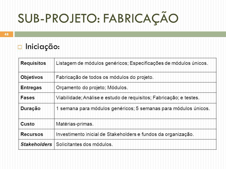 SUB-PROJETO: FABRICAÇÃO  Iniciação: RequisitosListagem de módulos genéricos; Especificações de módulos únicos.
