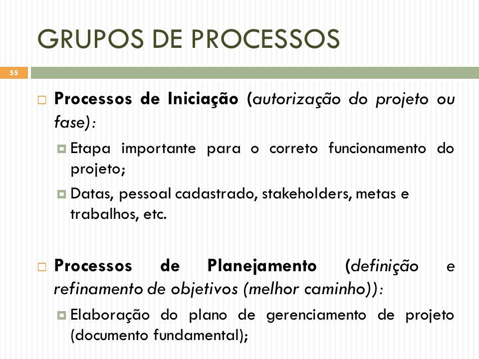 GRUPOS DE PROCESSOS  Processos de Iniciação (autorização do projeto ou fase):  Etapa importante para o correto funcionamento do projeto;  Datas, pessoal cadastrado, stakeholders, metas e trabalhos, etc.