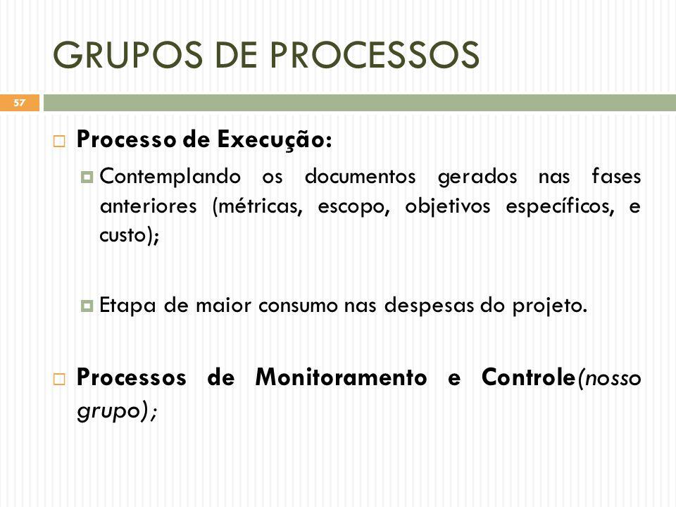GRUPOS DE PROCESSOS  Processo de Execução:  Contemplando os documentos gerados nas fases anteriores (métricas, escopo, objetivos específicos, e custo);  Etapa de maior consumo nas despesas do projeto.