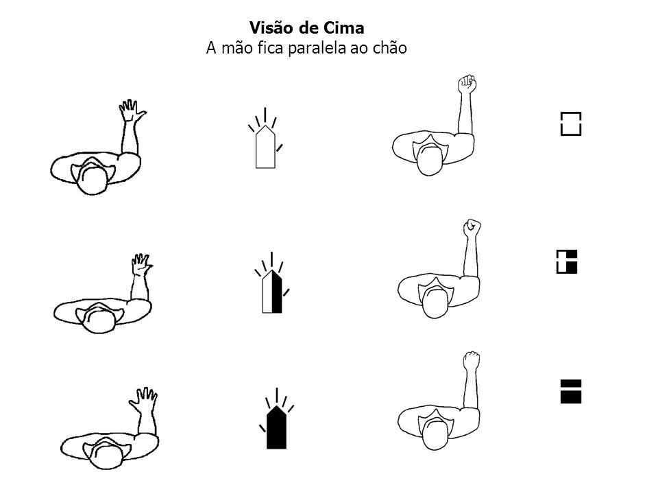 Visão de Cima A mão fica paralela ao chão