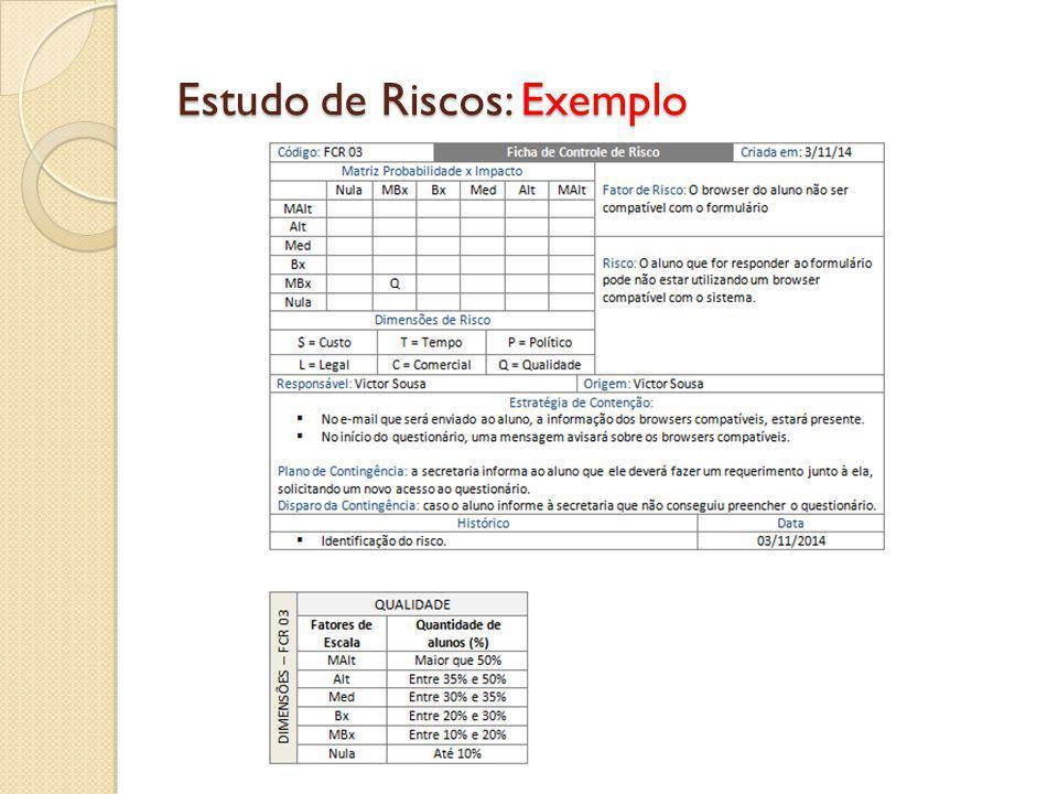 Estudo de Riscos: Exemplo