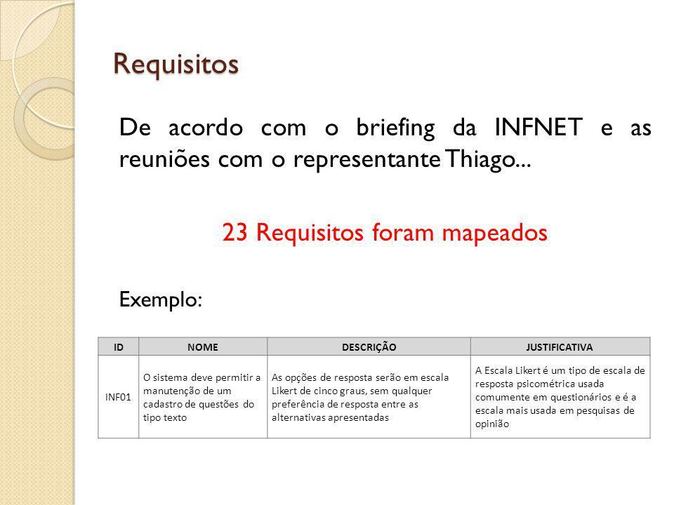 Requisitos De acordo com o briefing da INFNET e as reuniões com o representante Thiago... 23 Requisitos foram mapeados Exemplo: IDNOMEDESCRIÇÃOJUSTIFI