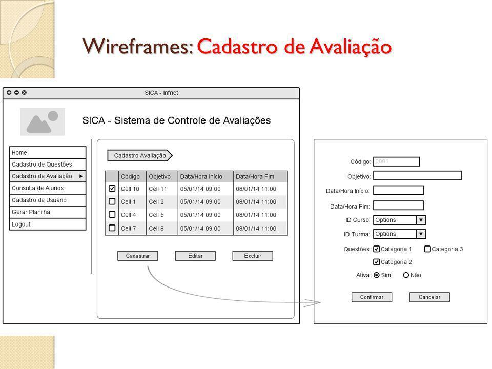 Wireframes: Cadastro de Avaliação