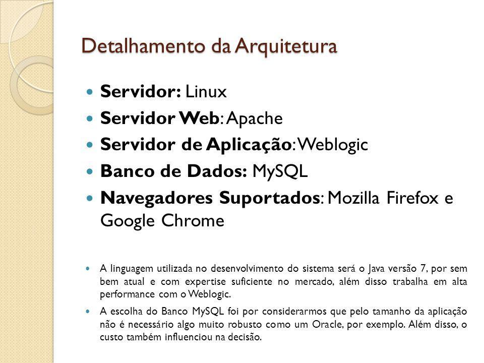 Detalhamento da Arquitetura Servidor: Linux Servidor Web: Apache Servidor de Aplicação: Weblogic Banco de Dados: MySQL Navegadores Suportados: Mozilla