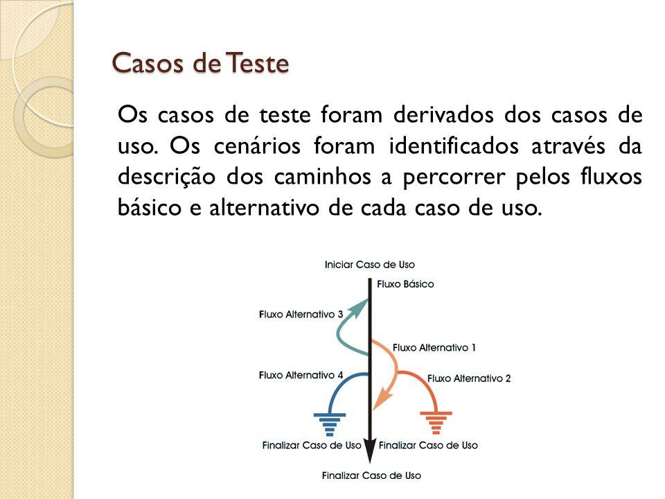 Casos de Teste Os casos de teste foram derivados dos casos de uso. Os cenários foram identificados através da descrição dos caminhos a percorrer pelos