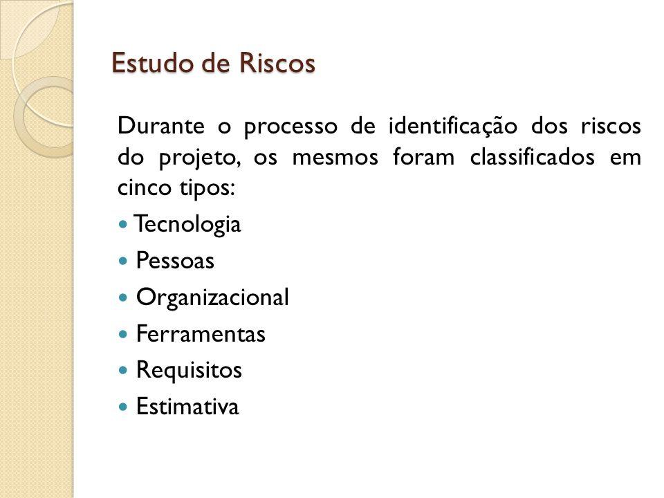 Estudo de Riscos Durante o processo de identificação dos riscos do projeto, os mesmos foram classificados em cinco tipos: Tecnologia Pessoas Organizac
