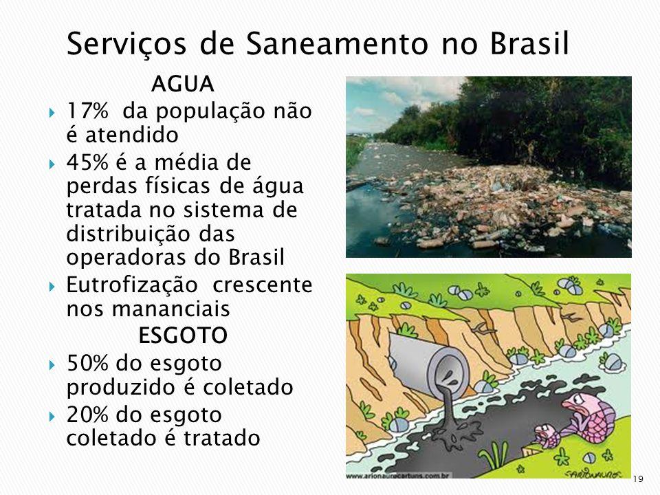 AGUA  17% da população não é atendido  45% é a média de perdas físicas de água tratada no sistema de distribuição das operadoras do Brasil  Eutrofização crescente nos mananciais ESGOTO  50% do esgoto produzido é coletado  20% do esgoto coletado é tratado Serviços de Saneamento no Brasil 19