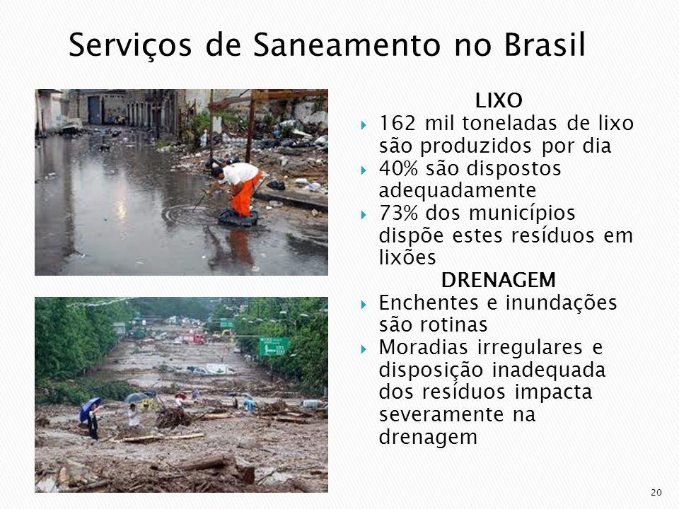 LIXO  162 mil toneladas de lixo são produzidos por dia  40% são dispostos adequadamente  73% dos municípios dispõe estes resíduos em lixões DRENAGEM  Enchentes e inundações são rotinas  Moradias irregulares e disposição inadequada dos resíduos impacta severamente na drenagem Serviços de Saneamento no Brasil 20