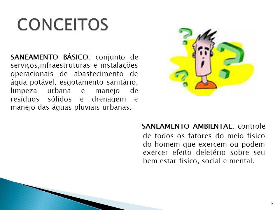 SANEAMENTO BÁSICO: conjunto de serviços,infraestruturas e instalações operacionais de abastecimento de água potável, esgotamento sanitário, limpeza urbana e manejo de resíduos sólidos e drenagem e manejo das águas pluviais urbanas.