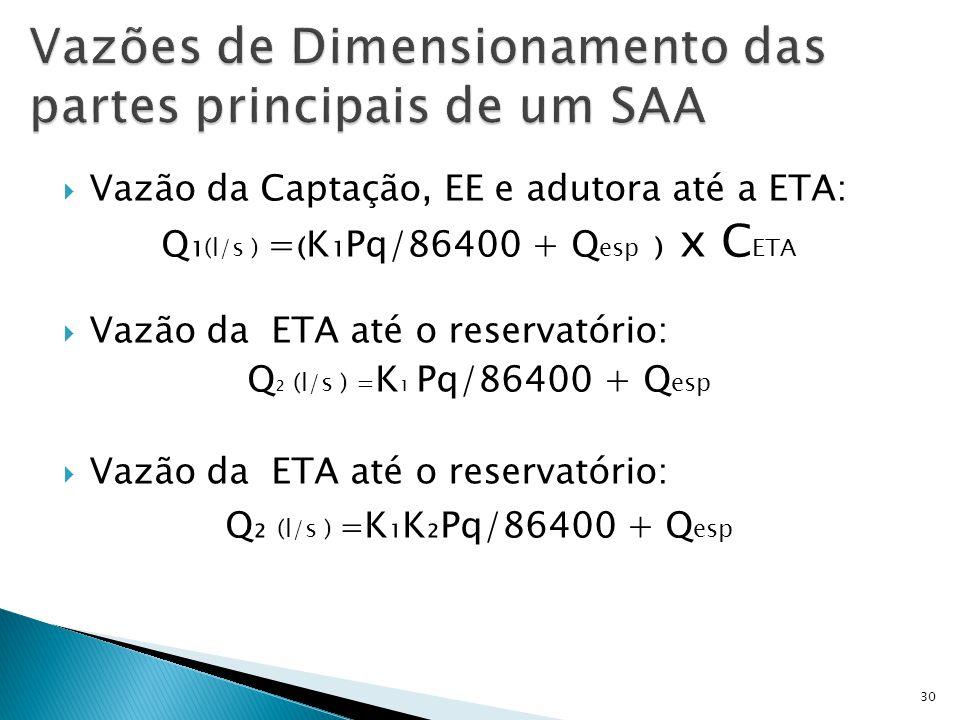  Vazão da Captação, EE e adutora até a ETA: Q₁ (l/s ) = ₍ K₁Pq/86400 + Q esp ₎ x C ETA  Vazão da ETA até o reservatório: Q ₂ (l/s ) = K ₁ Pq/86400 +