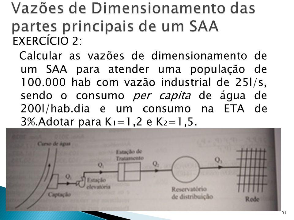 31 EXERCÍCIO 2: Calcular as vazões de dimensionamento de um SAA para atender uma população de 100.000 hab com vazão industrial de 25l/s, sendo o consu