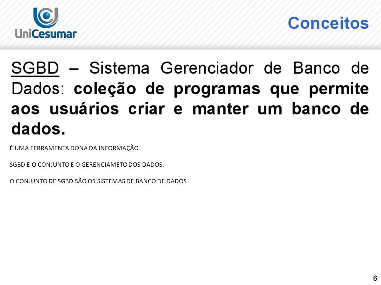 ACID é o princípio fundamental dos bancos de dados RELACIONAIS