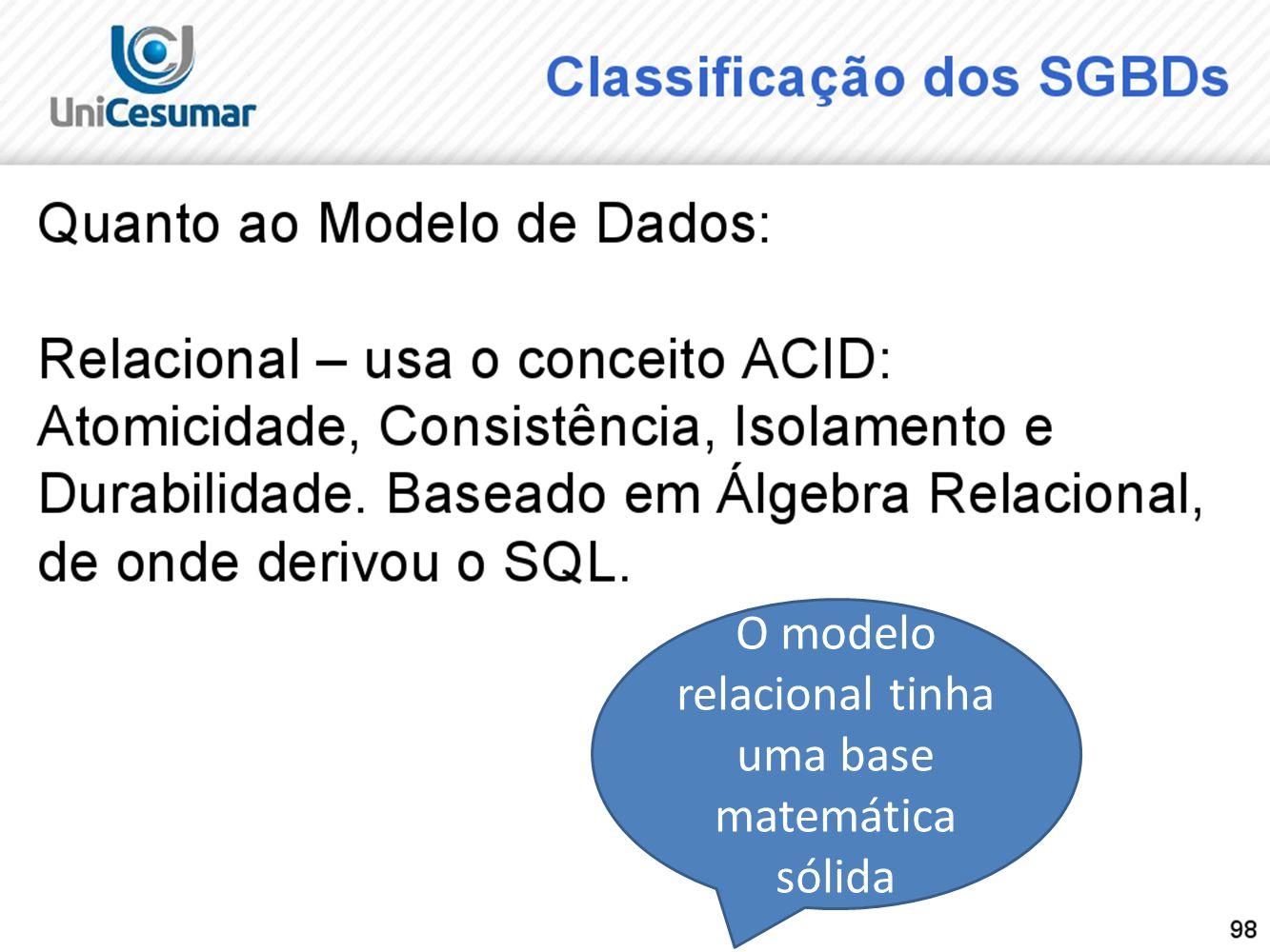 O modelo relacional tinha uma base matemática sólida