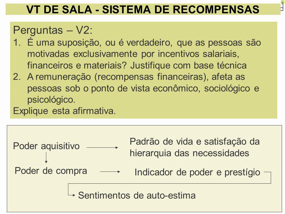 11 VT DE SALA - SISTEMA DE RECOMPENSAS Perguntas – V2: 1.É uma suposição, ou é verdadeiro, que as pessoas são motivadas exclusivamente por incentivos