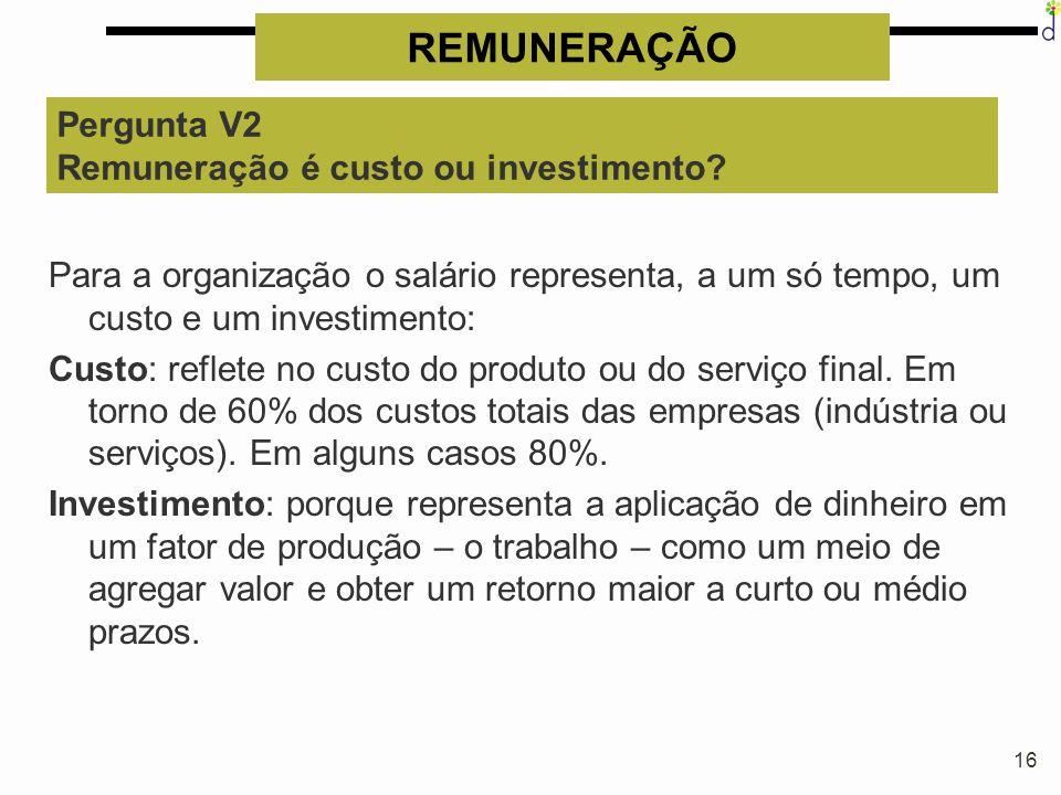 16 REMUNERAÇÃO Para a organização o salário representa, a um só tempo, um custo e um investimento: Custo: reflete no custo do produto ou do serviço fi
