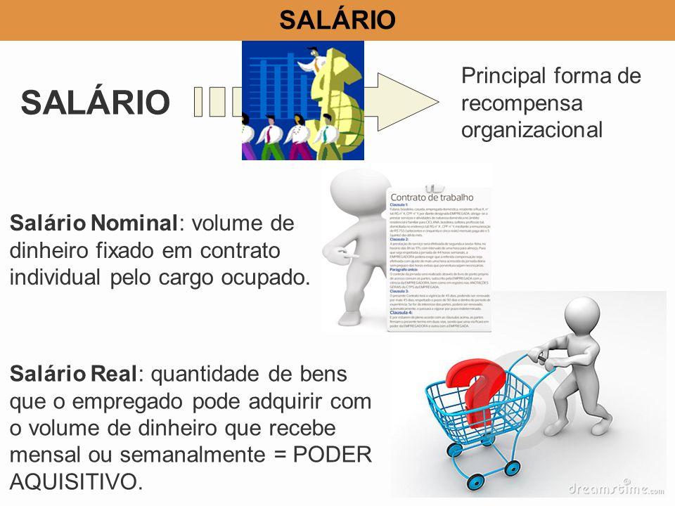 SALÁRIO Principal forma de recompensa organizacional Salário Nominal: volume de dinheiro fixado em contrato individual pelo cargo ocupado. Salário Rea