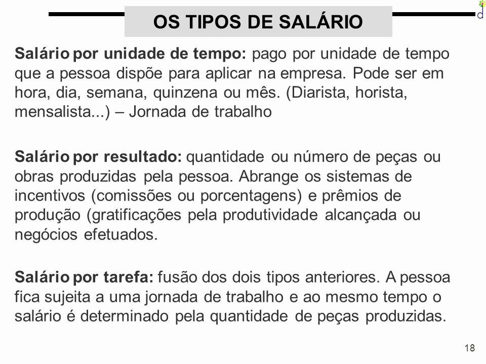 18 OS TIPOS DE SALÁRIO Salário por unidade de tempo: pago por unidade de tempo que a pessoa dispõe para aplicar na empresa. Pode ser em hora, dia, sem