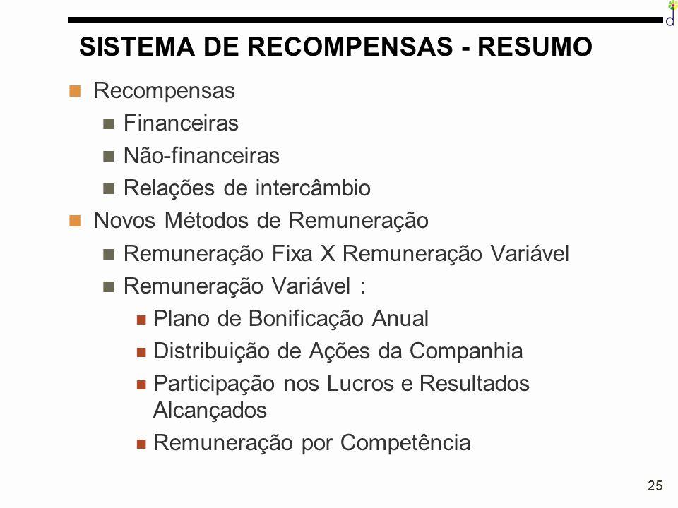 25 SISTEMA DE RECOMPENSAS - RESUMO Recompensas Financeiras Não-financeiras Relações de intercâmbio Novos Métodos de Remuneração Remuneração Fixa X Rem