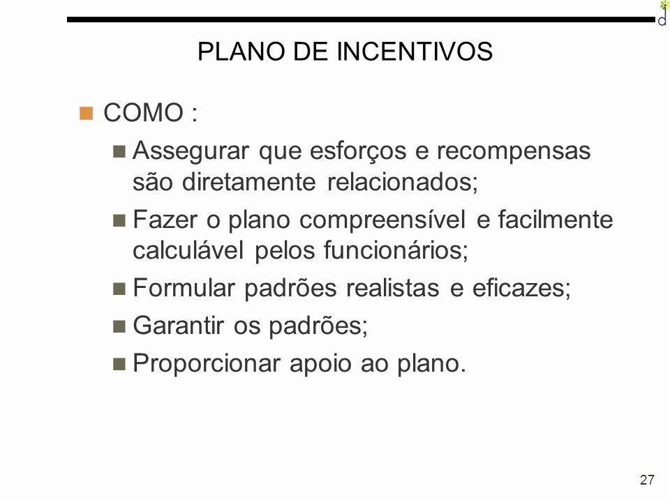 27 PLANO DE INCENTIVOS COMO : Assegurar que esforços e recompensas são diretamente relacionados; Fazer o plano compreensível e facilmente calculável p