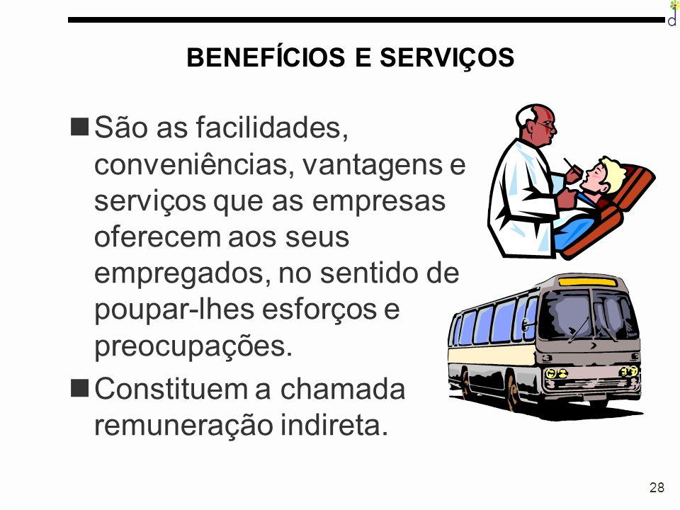 28 BENEFÍCIOS E SERVIÇOS São as facilidades, conveniências, vantagens e serviços que as empresas oferecem aos seus empregados, no sentido de poupar-lh