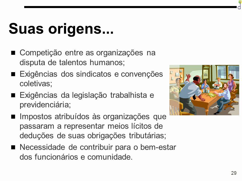 29 Suas origens... Competição entre as organizações na disputa de talentos humanos; Exigências dos sindicatos e convenções coletivas; Exigências da le