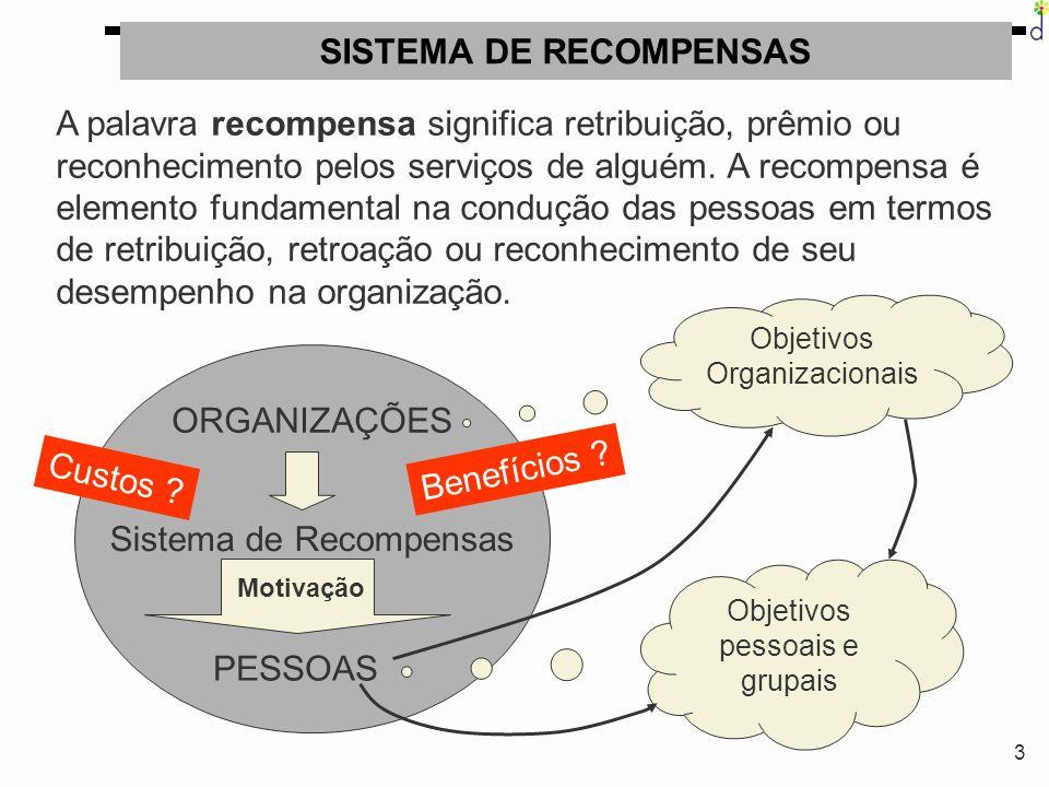 24 REMUNERAÇÃO Em qualquer ramo empresarial, os salários sempre representam para a organização um respeitável volume de dinheiro aplicado (salários e respectivos encargos sociais).