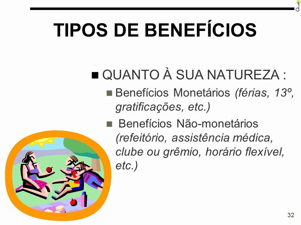 32 TIPOS DE BENEFÍCIOS QUANTO À SUA NATUREZA : Benefícios Monetários (férias, 13º, gratificações, etc.) Benefícios Não-monetários (refeitório, assistê