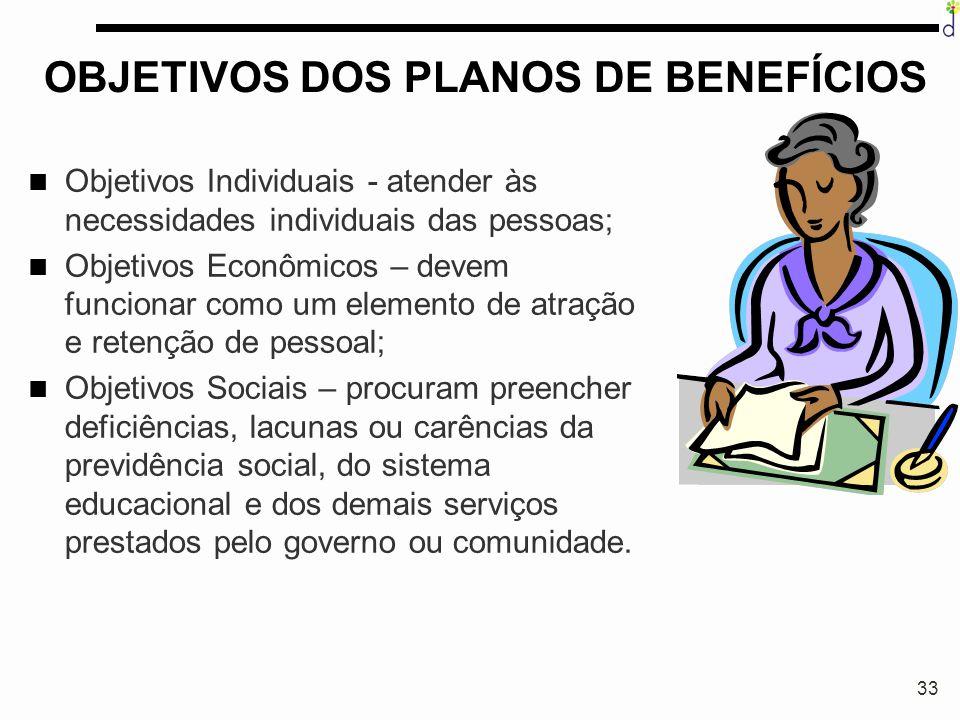 33 OBJETIVOS DOS PLANOS DE BENEFÍCIOS Objetivos Individuais - atender às necessidades individuais das pessoas; Objetivos Econômicos – devem funcionar