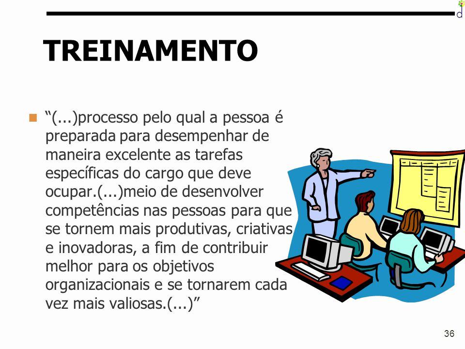 """36 TREINAMENTO """"(...)processo pelo qual a pessoa é preparada para desempenhar de maneira excelente as tarefas específicas do cargo que deve ocupar.(.."""