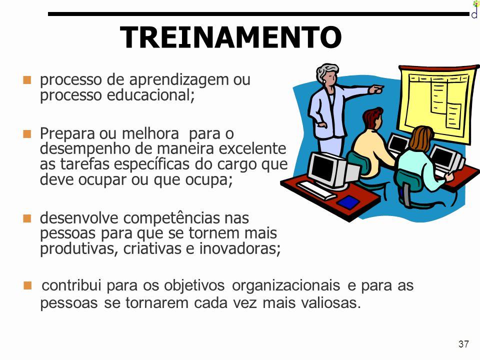 37 TREINAMENTO processo de aprendizagem ou processo educacional; Prepara ou melhora para o desempenho de maneira excelente as tarefas específicas do c