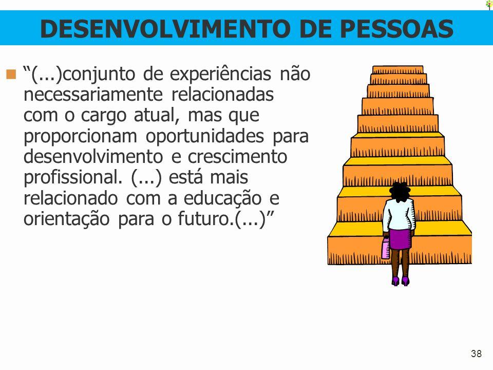 """38 DESENVOLVIMENTO DE PESSOAS """"(...)conjunto de experiências não necessariamente relacionadas com o cargo atual, mas que proporcionam oportunidades pa"""