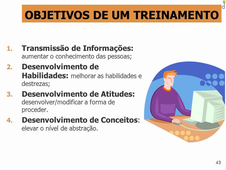 43 OBJETIVOS DE UM TREINAMENTO 1. Transmissão de Informações: aumentar o conhecimento das pessoas; 2. Desenvolvimento de Habilidades: melhorar as habi