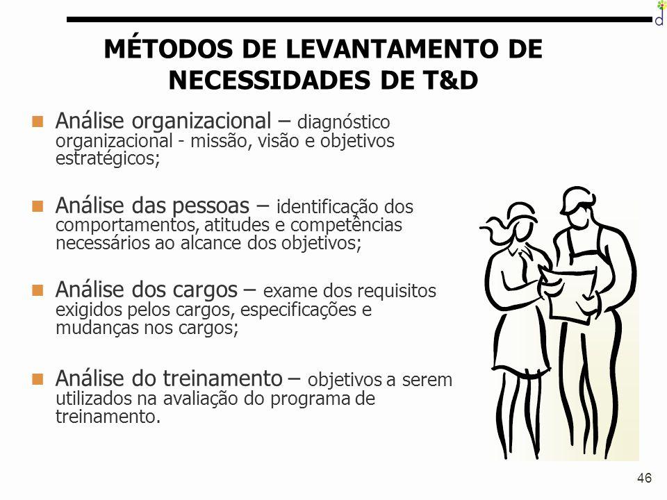 46 MÉTODOS DE LEVANTAMENTO DE NECESSIDADES DE T&D Análise organizacional – diagnóstico organizacional - missão, visão e objetivos estratégicos; Anális