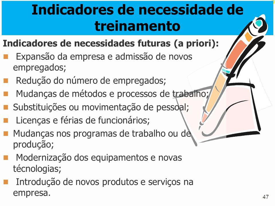 Indicadores de necessidade de treinamento 47 Indicadores de necessidades futuras (a priori): Expansão da empresa e admissão de novos empregados; Reduç