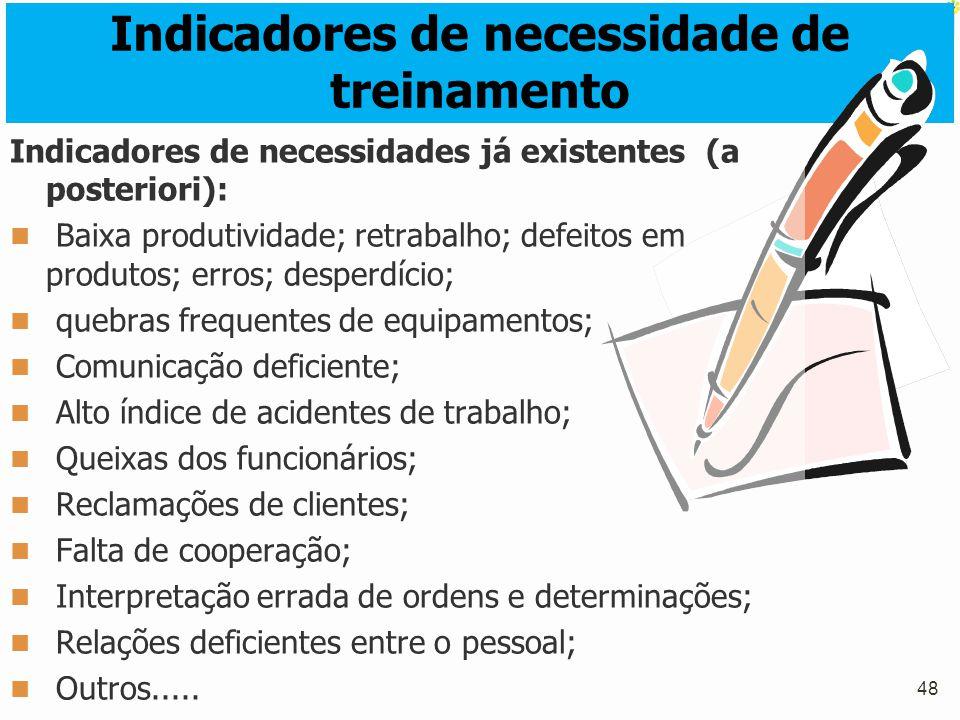 Indicadores de necessidade de treinamento 48 Indicadores de necessidades já existentes (a posteriori): Baixa produtividade; retrabalho; defeitos em pr